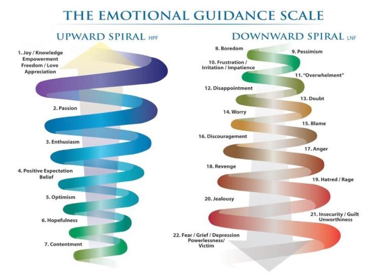 loa-emotional-scale_opti