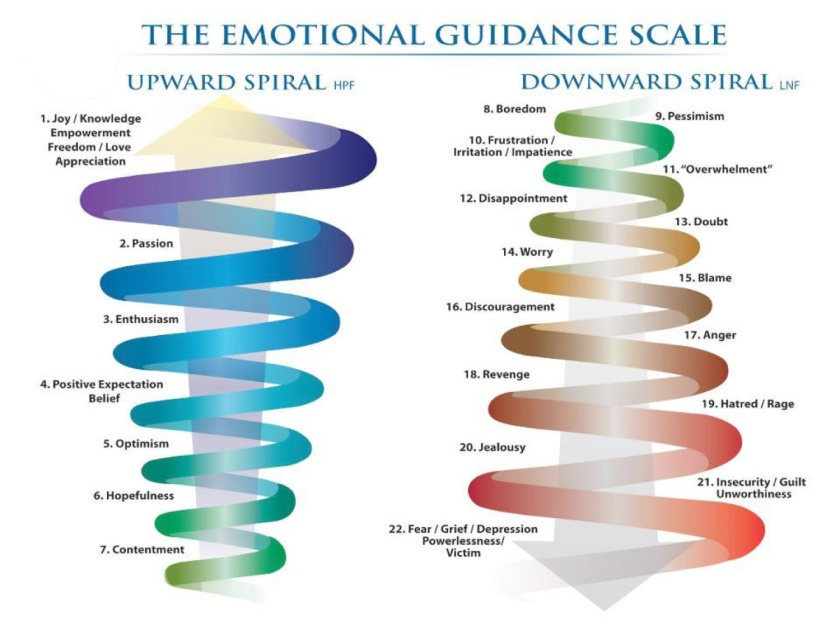 loa-emotional-scale_opti